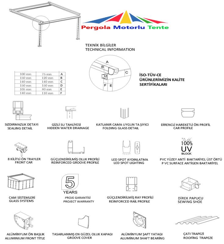 Kumandalı-Pergola-Tente-Teknik-Özellikleri
